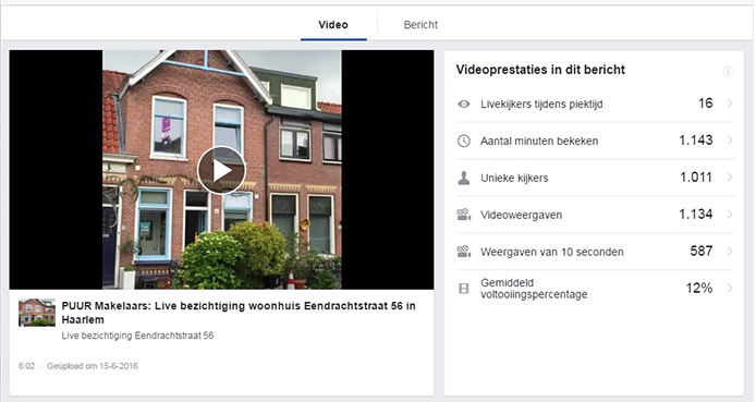 Sstatistieken Facebook Live Video